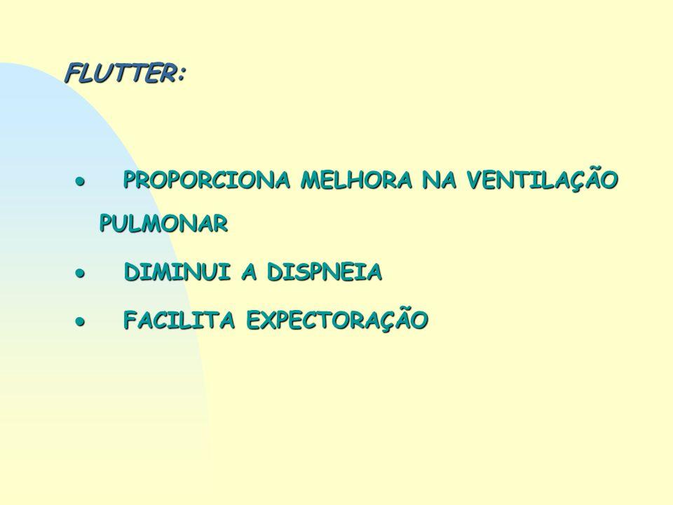 FLUTTER:  PROPORCIONA MELHORA NA VENTILAÇÃO PULMONAR