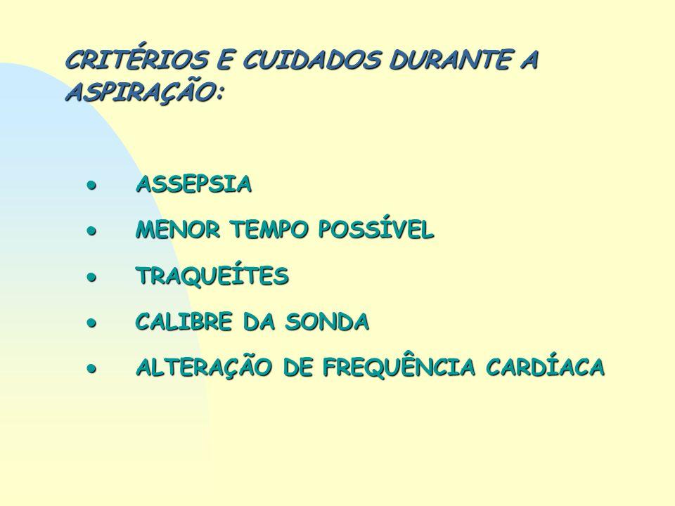 CRITÉRIOS E CUIDADOS DURANTE A ASPIRAÇÃO: