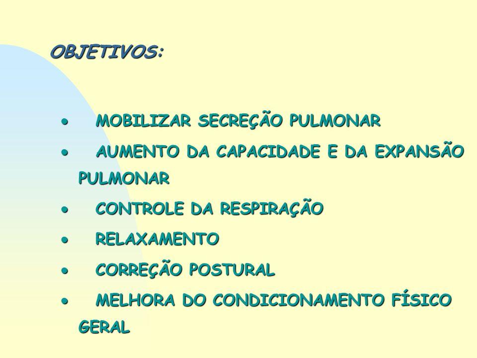 OBJETIVOS:  MOBILIZAR SECREÇÃO PULMONAR