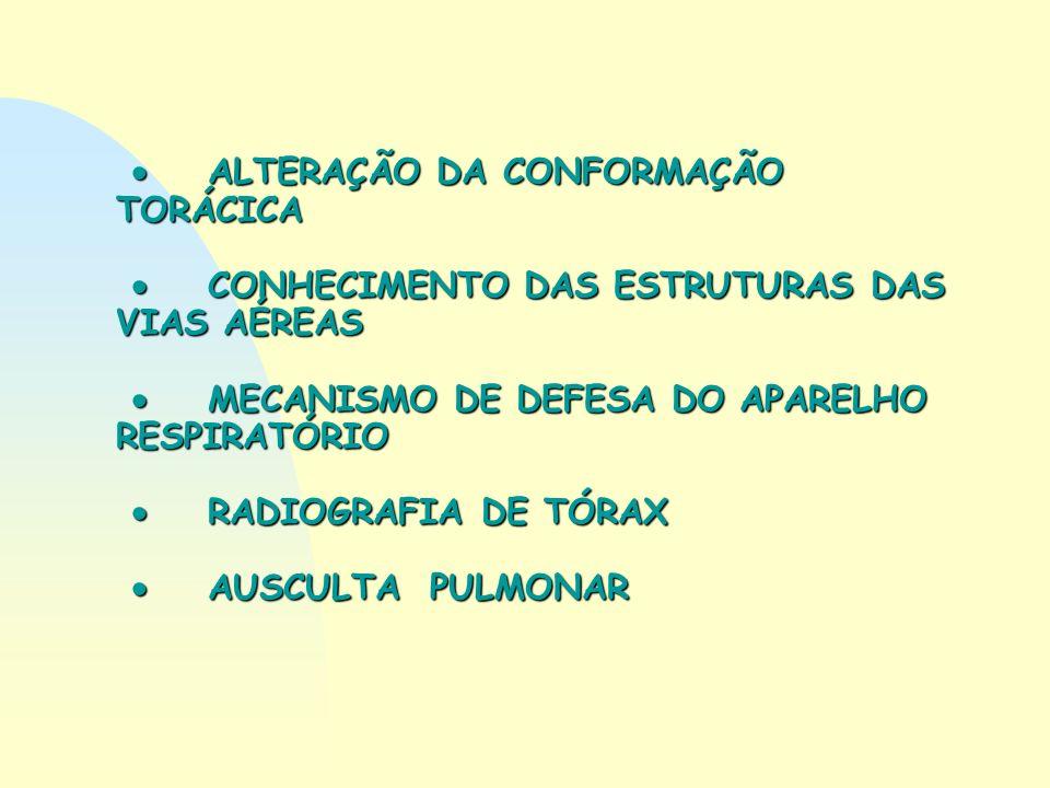  ALTERAÇÃO DA CONFORMAÇÃO TORÁCICA  CONHECIMENTO DAS ESTRUTURAS DAS VIAS AÉREAS  MECANISMO DE DEFESA DO APARELHO RESPIRATÓRIO  RADIOGRAFIA DE TÓRAX  AUSCULTA PULMONAR