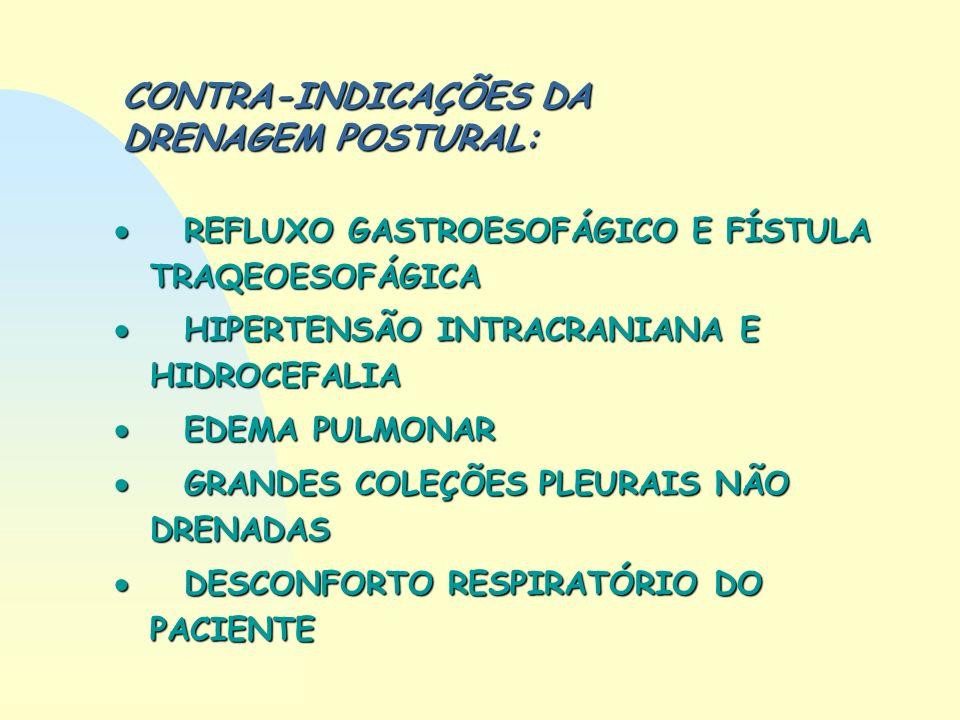 CONTRA-INDICAÇÕES DA DRENAGEM POSTURAL: