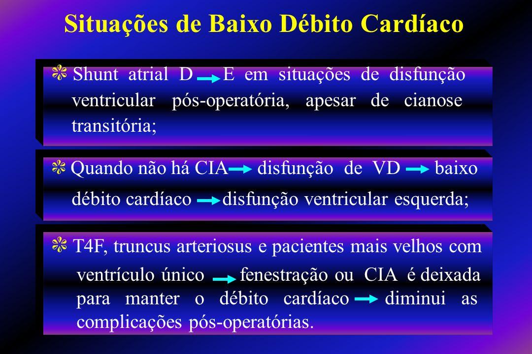Situações de Baixo Débito Cardíaco