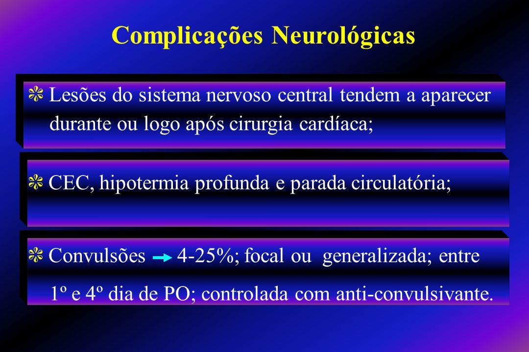 Complicações Neurológicas