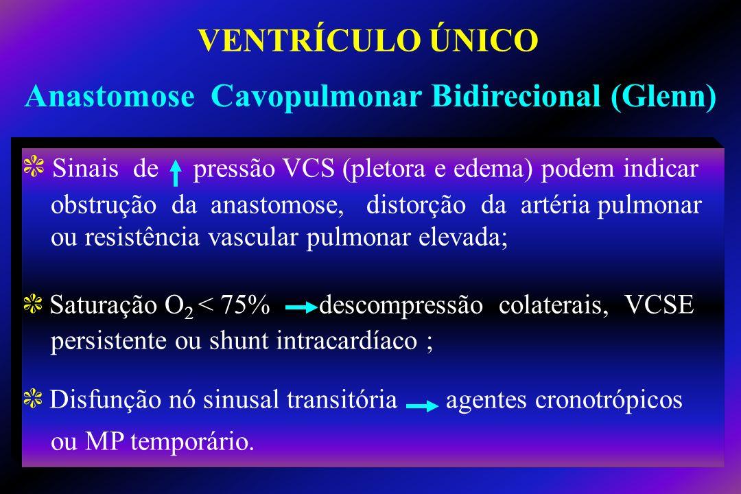Anastomose Cavopulmonar Bidirecional (Glenn)