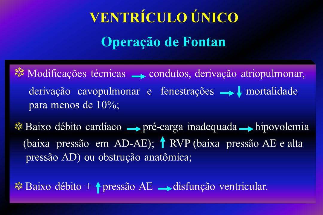VENTRÍCULO ÚNICO Operação de Fontan