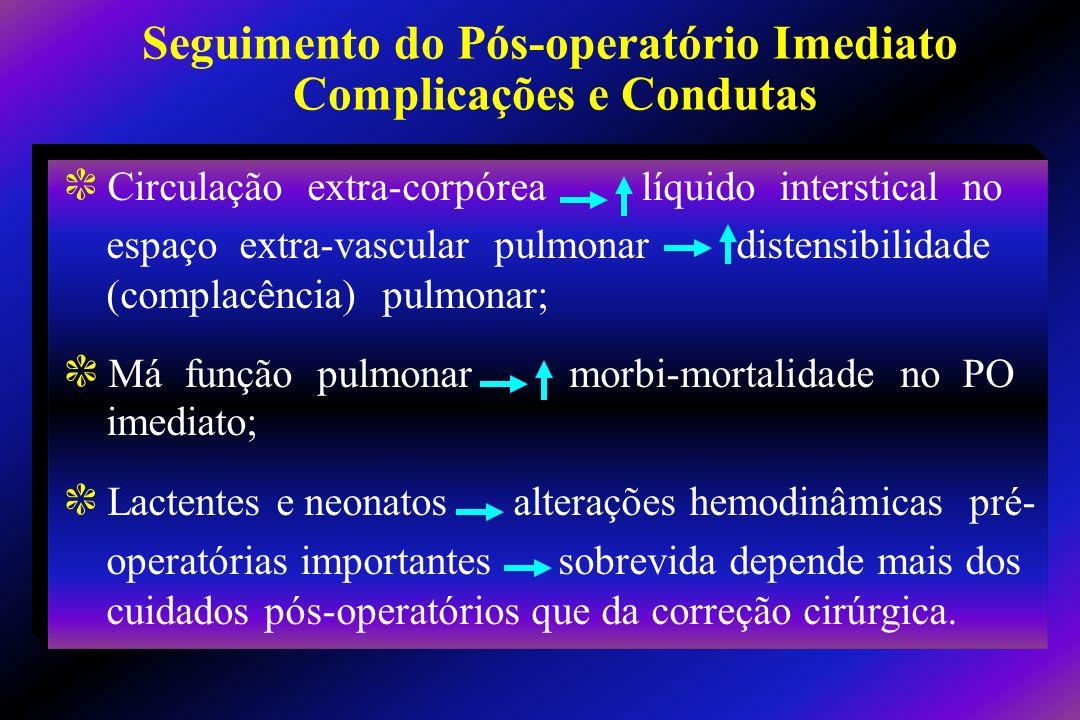 Seguimento do Pós-operatório Imediato Complicações e Condutas