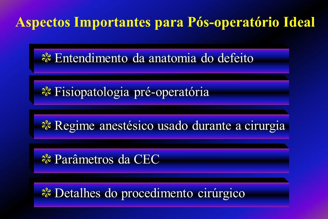 Aspectos Importantes para Pós-operatório Ideal