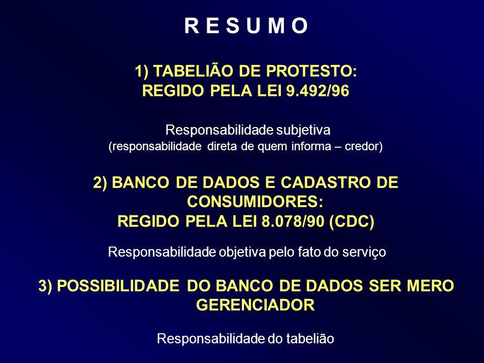 R E S U M O 1) TABELIÃO DE PROTESTO: REGIDO PELA LEI 9.492/96