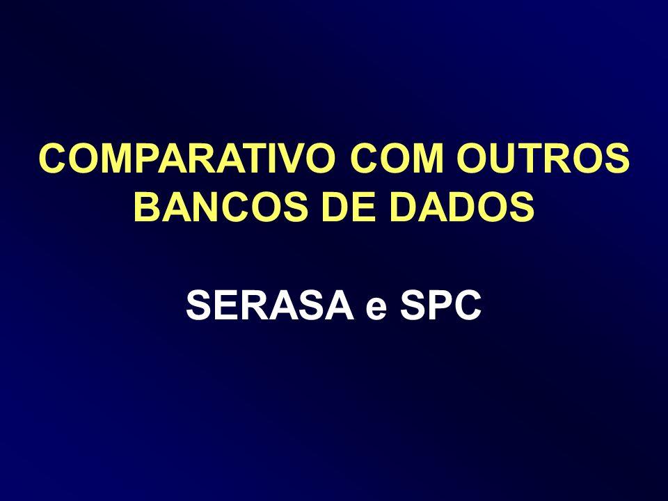 COMPARATIVO COM OUTROS BANCOS DE DADOS