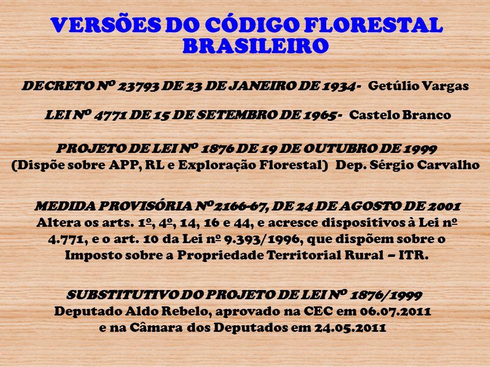 VERSÕES DO CÓDIGO FLORESTAL BRASILEIRO