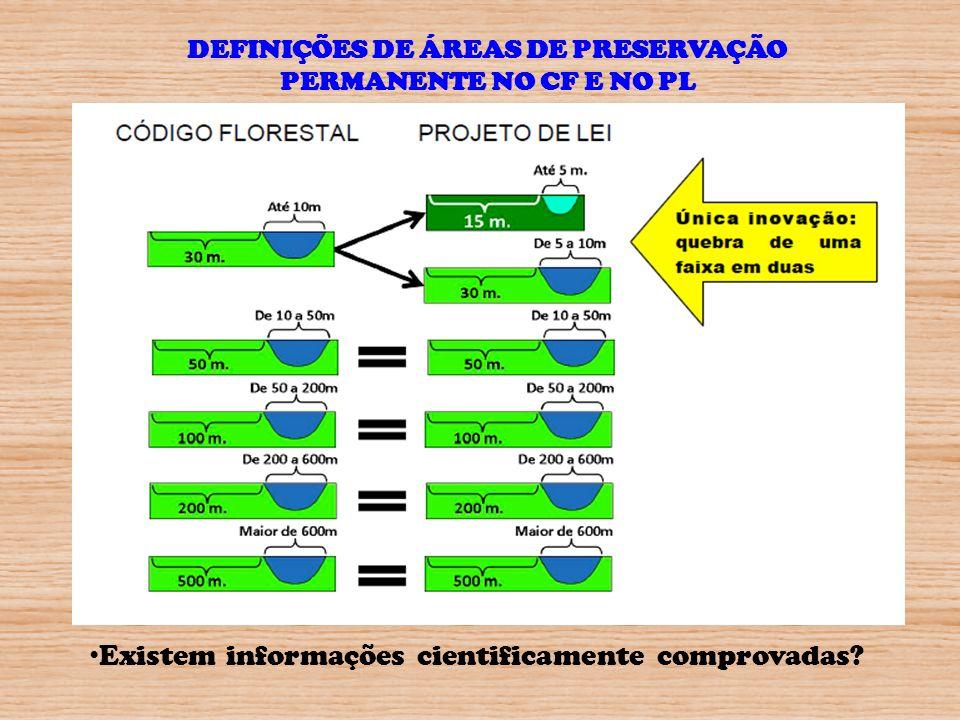 DEFINIÇÕES DE ÁREAS DE PRESERVAÇÃO PERMANENTE NO CF E NO PL