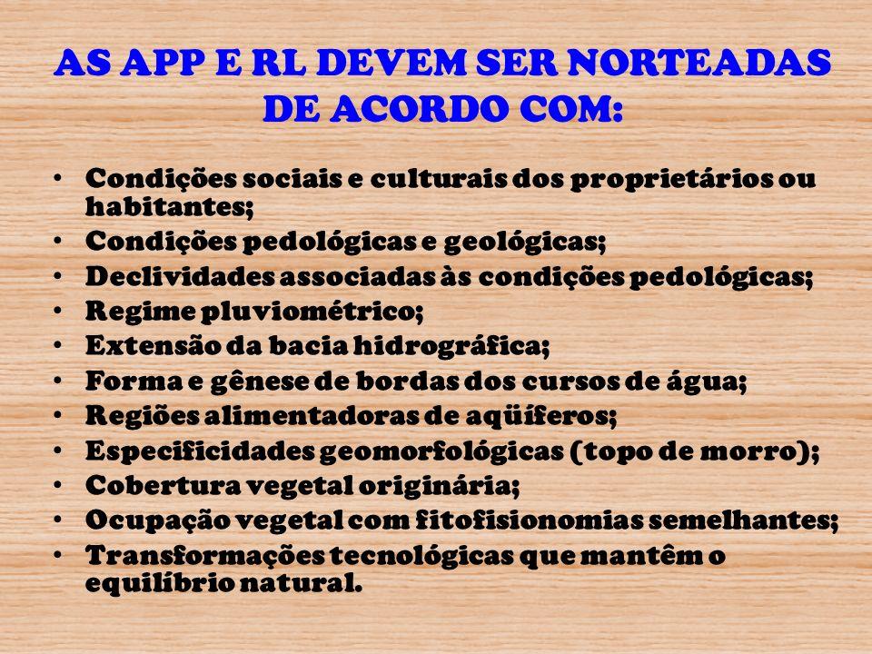 AS APP E RL DEVEM SER NORTEADAS DE ACORDO COM: