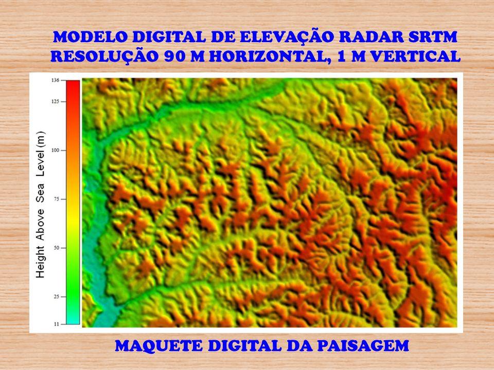 MAQUETE DIGITAL DA PAISAGEM