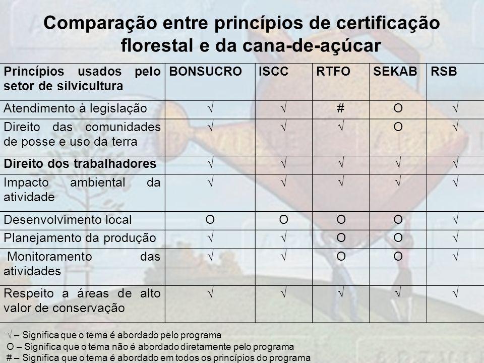 Comparação entre princípios de certificação florestal e da cana-de-açúcar