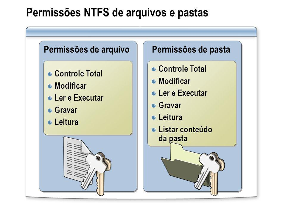 Permissões NTFS de arquivos e pastas