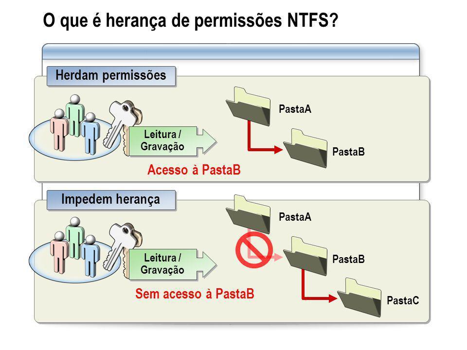 O que é herança de permissões NTFS