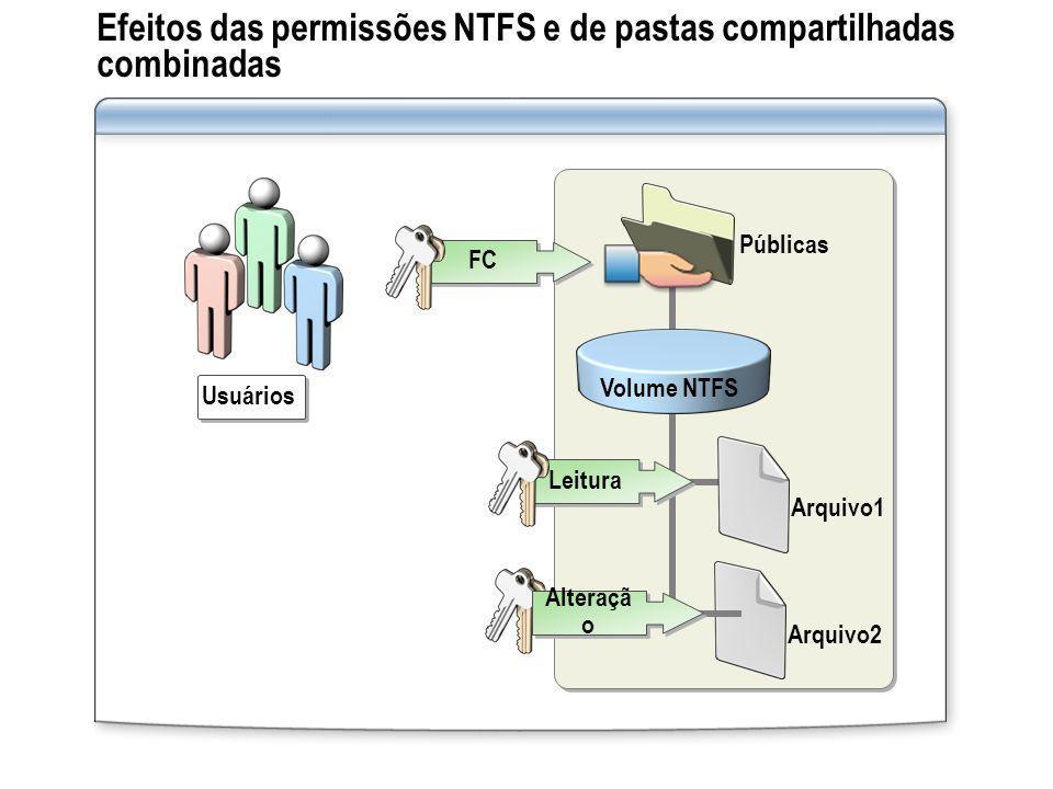 Efeitos das permissões NTFS e de pastas compartilhadas combinadas