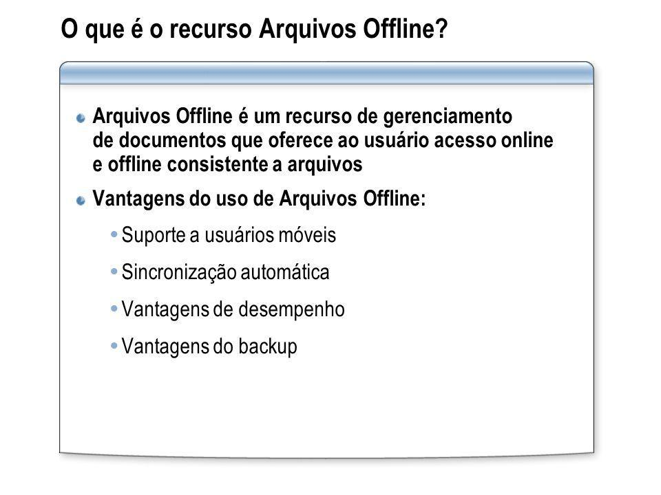 O que é o recurso Arquivos Offline