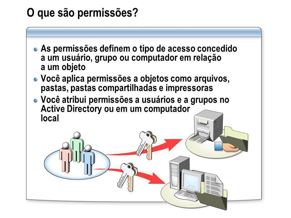 O que são permissões As permissões definem o tipo de acesso concedido a um usuário, grupo ou computador em relação a um objeto.