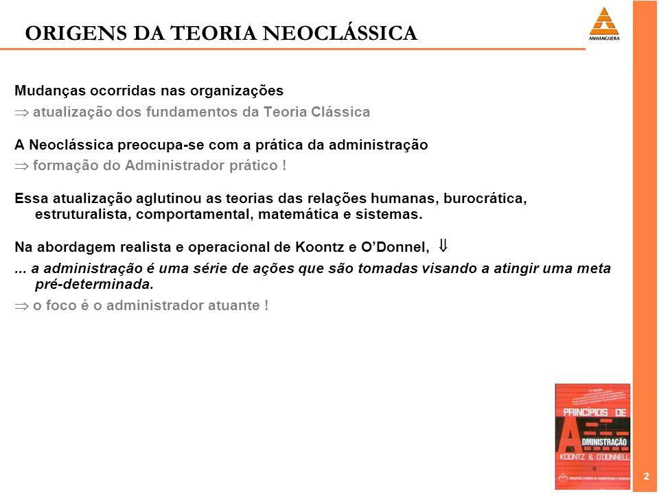 ORIGENS DA TEORIA NEOCLÁSSICA