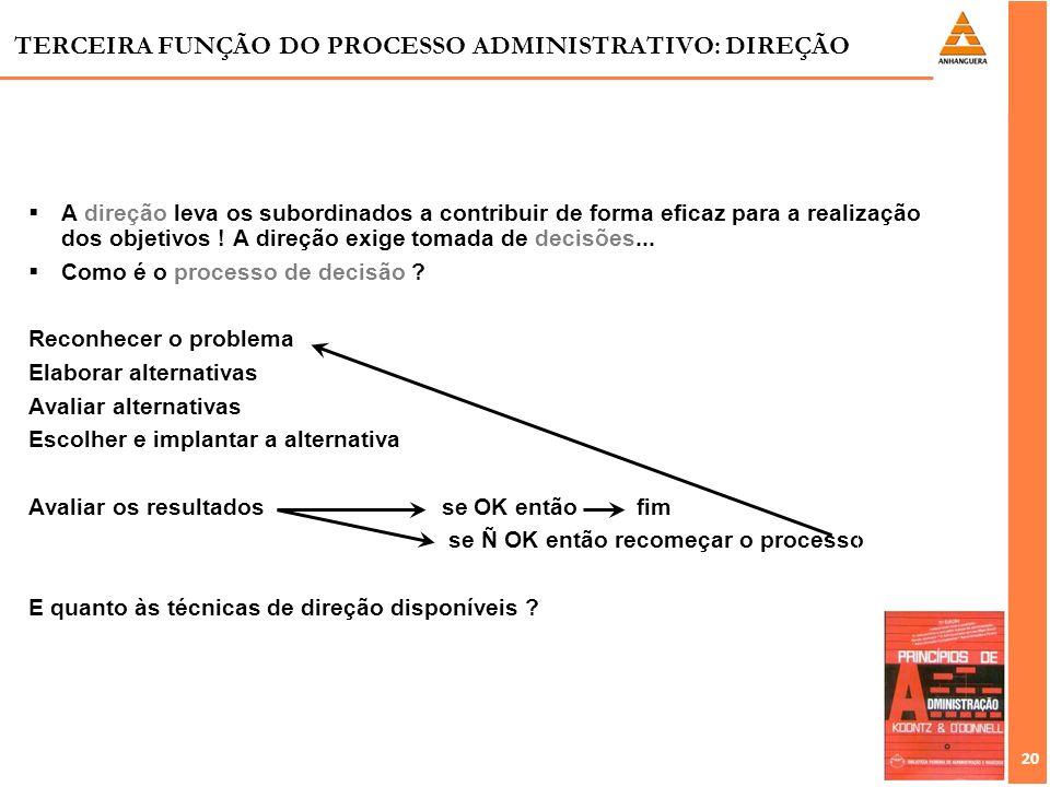 TERCEIRA FUNÇÃO DO PROCESSO ADMINISTRATIVO: DIREÇÃO