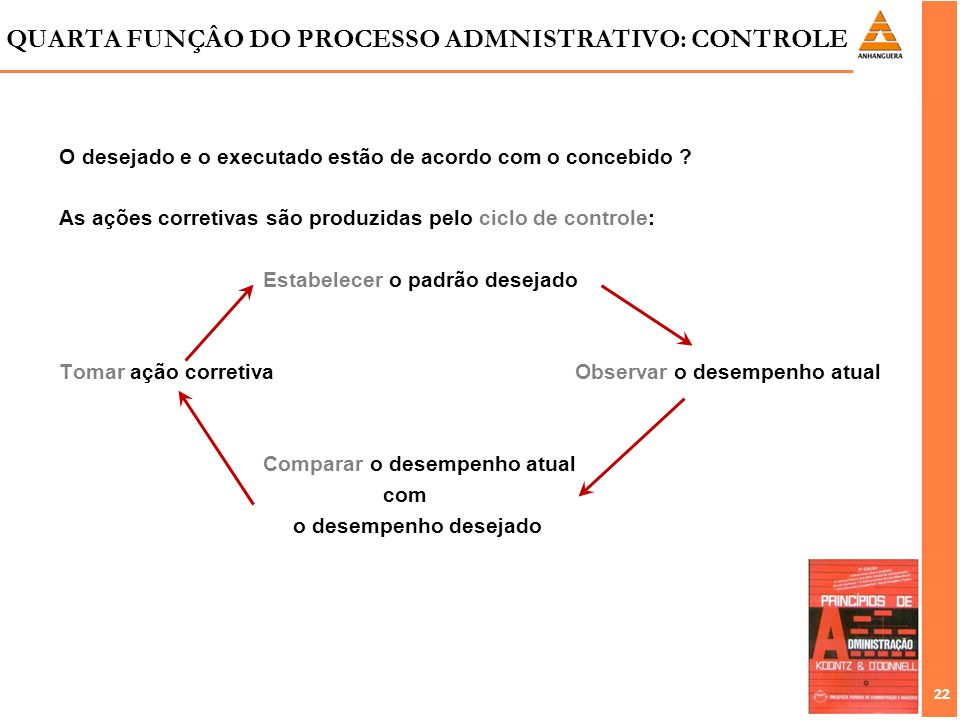QUARTA FUNÇÂO DO PROCESSO ADMNISTRATIVO: CONTROLE