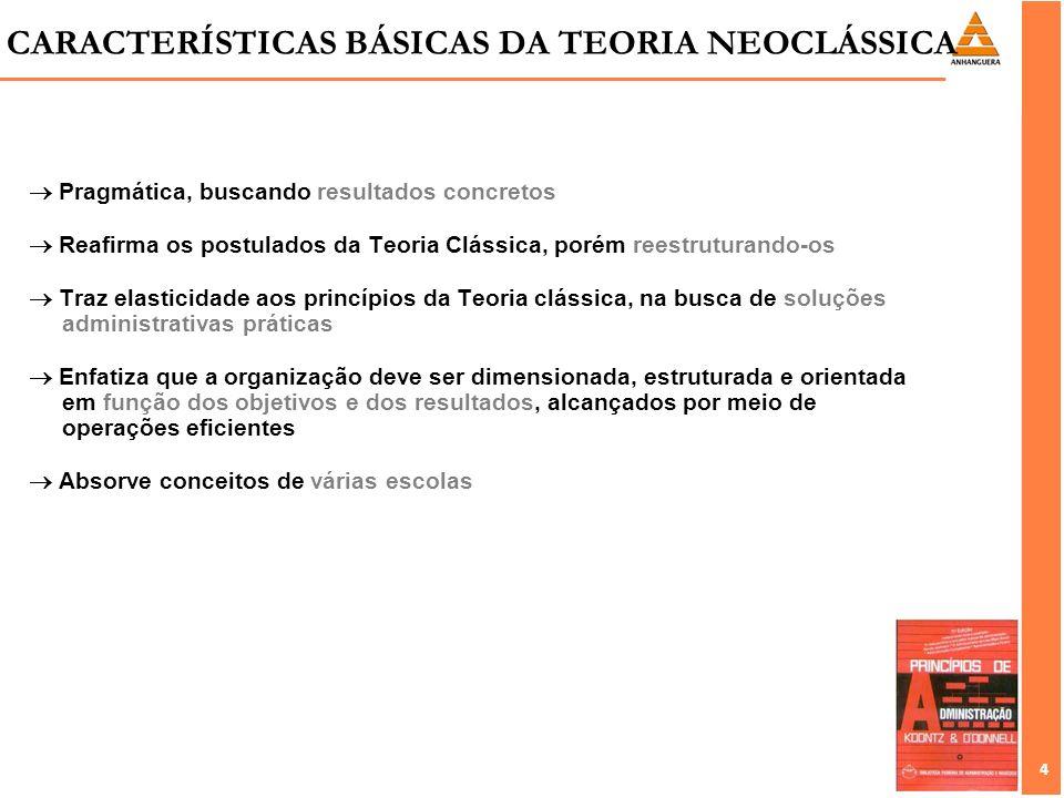 CARACTERÍSTICAS BÁSICAS DA TEORIA NEOCLÁSSICA