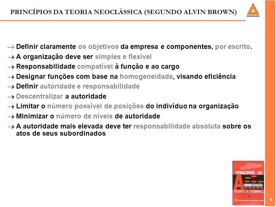 PRINCÍPIOS DA TEORIA NEOCLÁSSICA (SEGUNDO ALVIN BROWN)