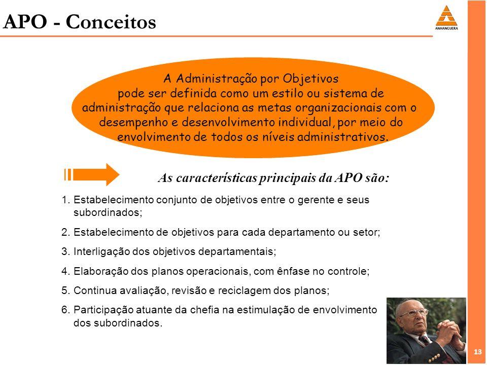 APO - Conceitos As características principais da APO são: