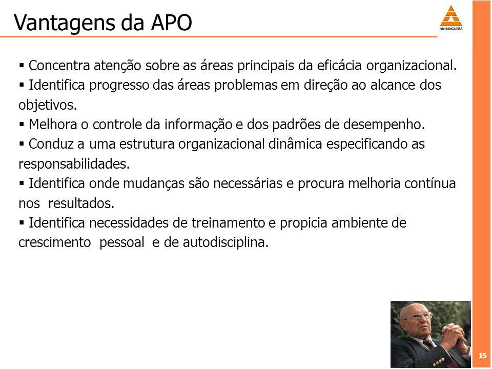 Vantagens da APO Concentra atenção sobre as áreas principais da eficácia organizacional.