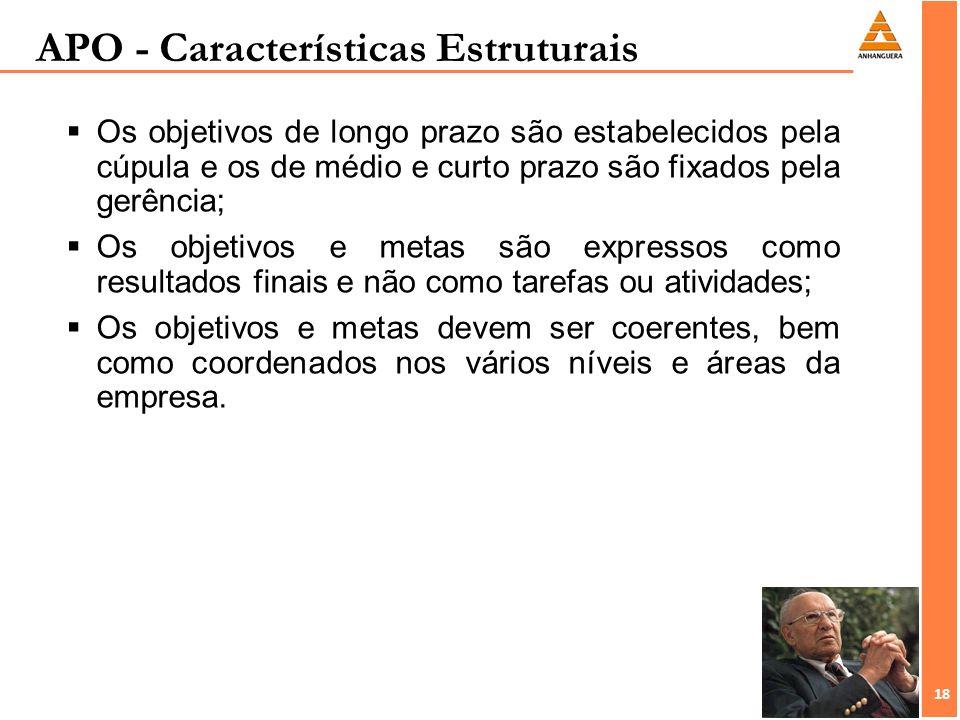 APO - Características Estruturais