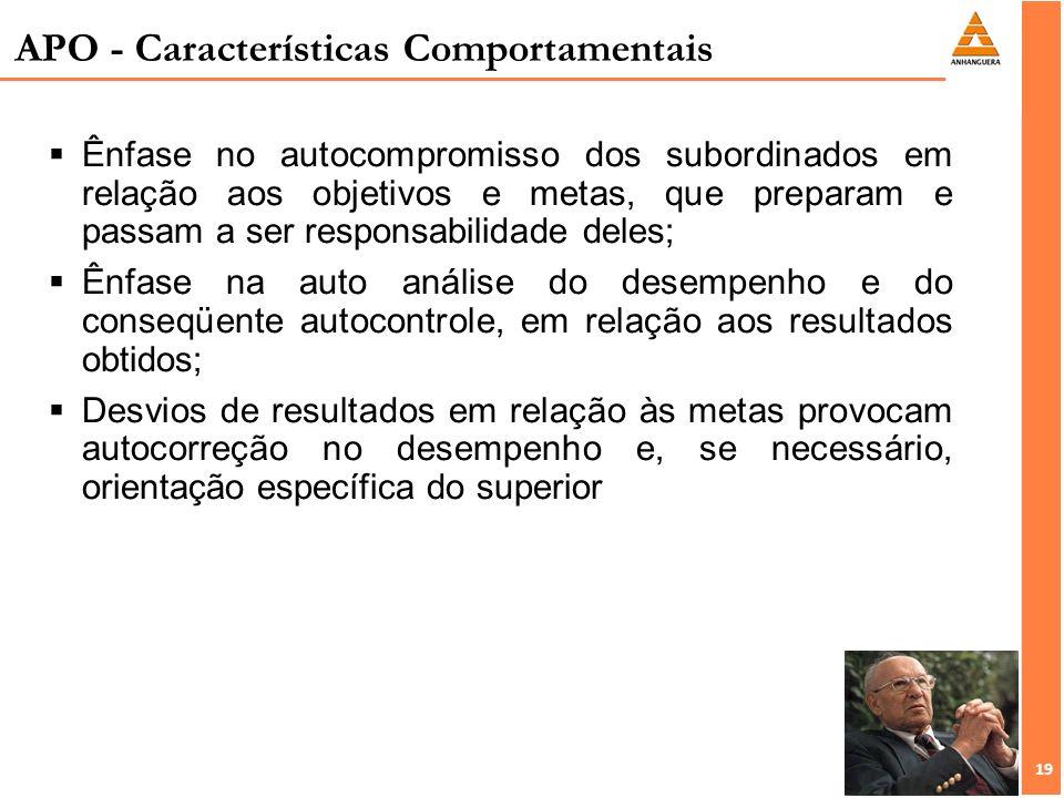 APO - Características Comportamentais