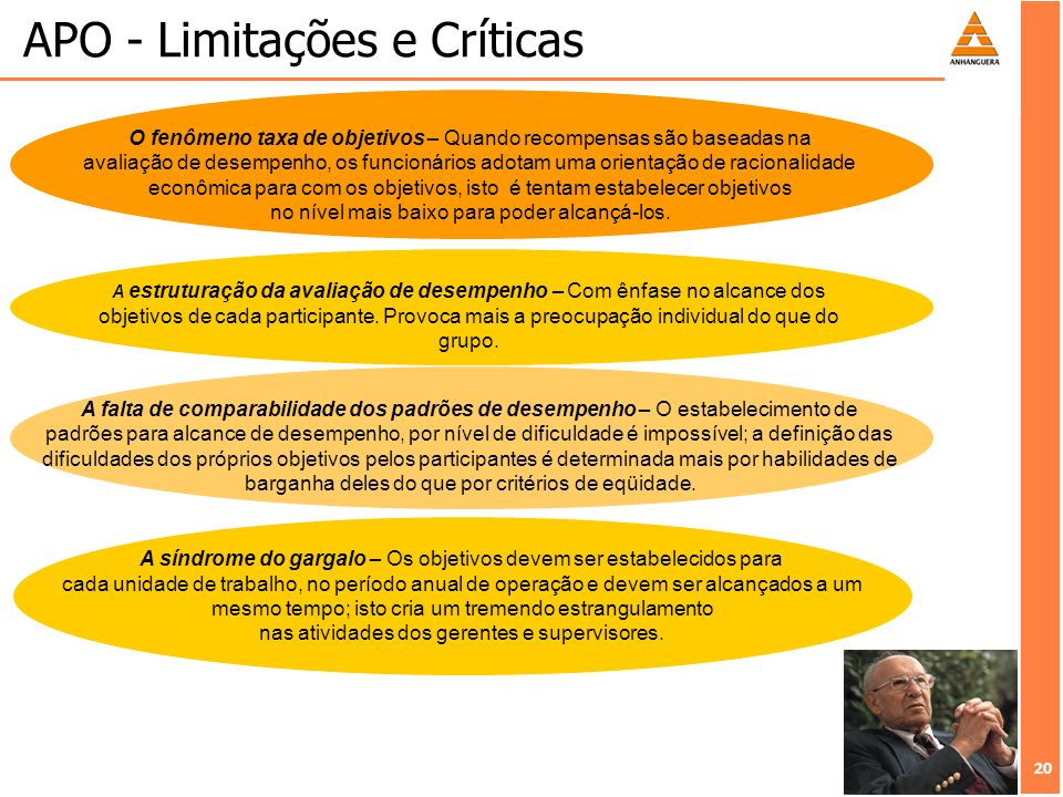 APO - Limitações e Críticas
