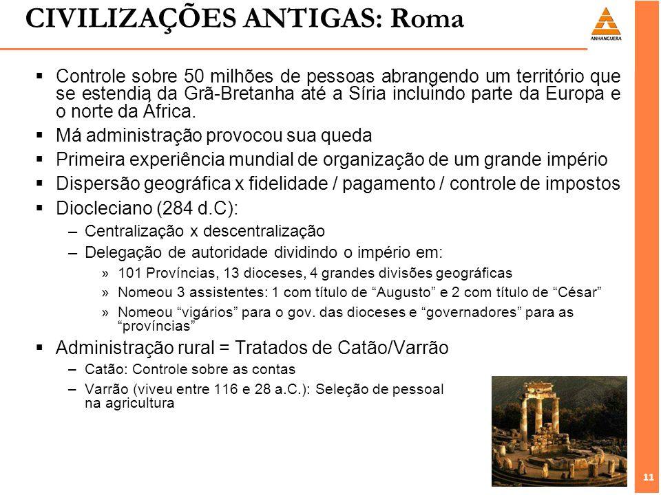 CIVILIZAÇÕES ANTIGAS: Roma