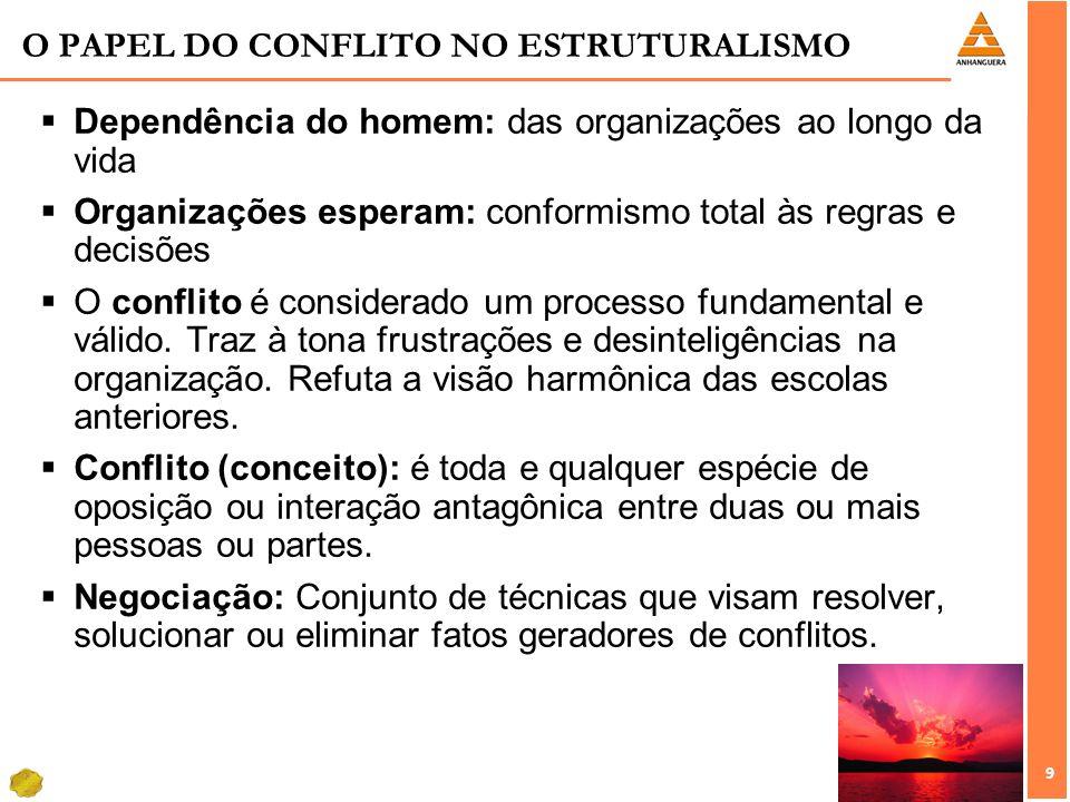 O PAPEL DO CONFLITO NO ESTRUTURALISMO