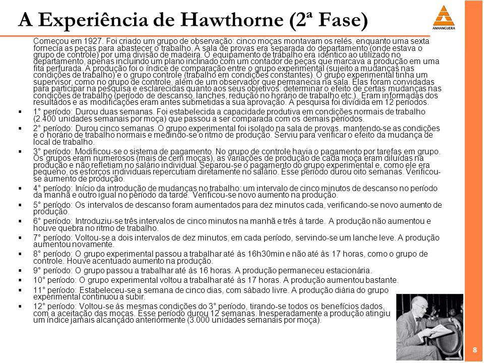 A Experiência de Hawthorne (2ª Fase)
