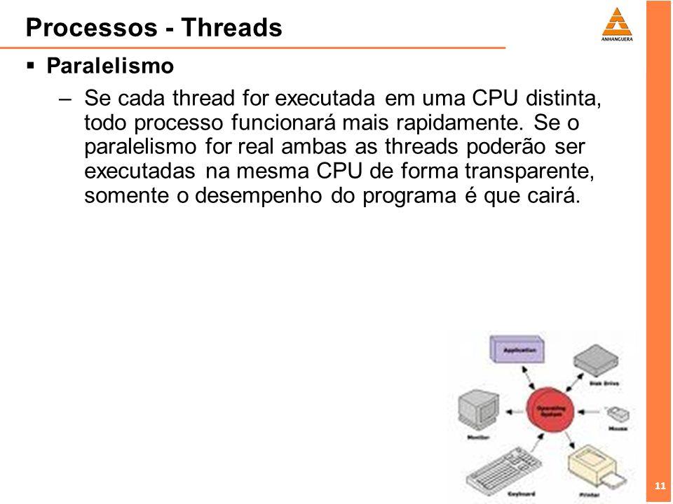 Processos - Threads Paralelismo