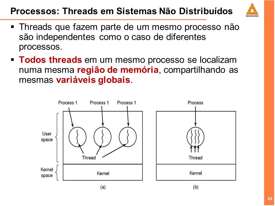 Processos: Threads em Sistemas Não Distribuídos