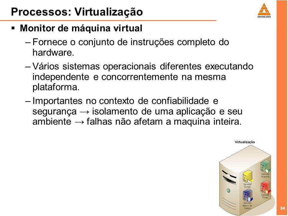Processos: Virtualização
