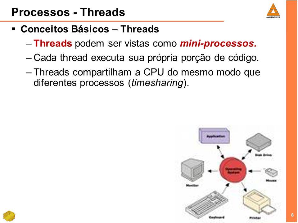 Processos - Threads Conceitos Básicos – Threads