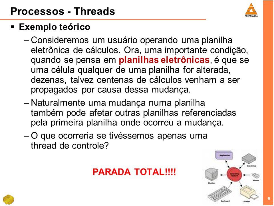 Processos - Threads Exemplo teórico