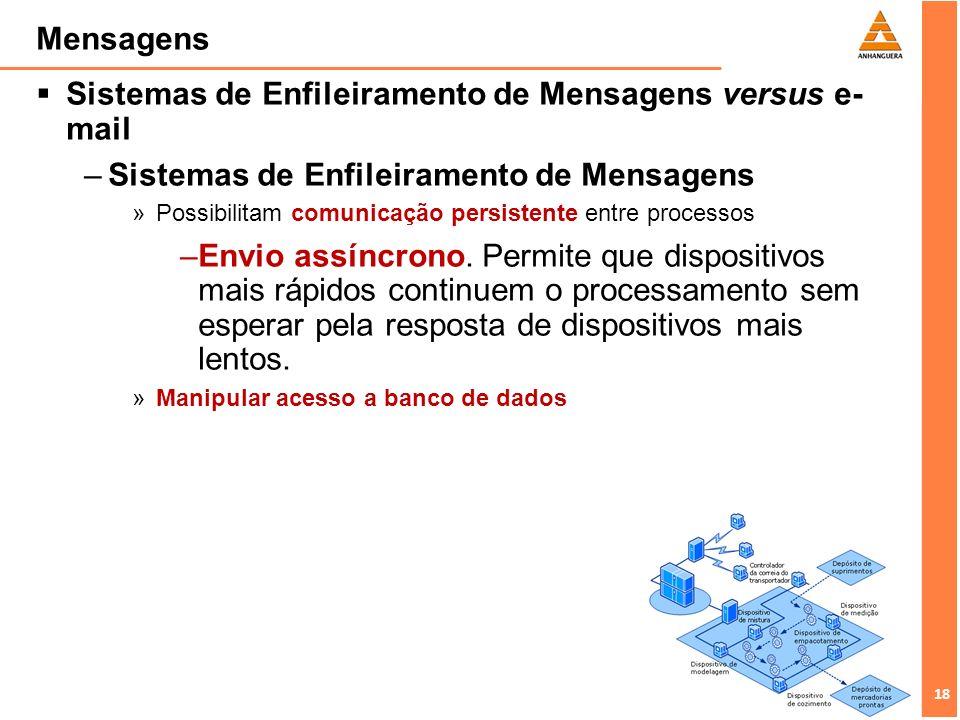 Sistemas de Enfileiramento de Mensagens versus e-mail