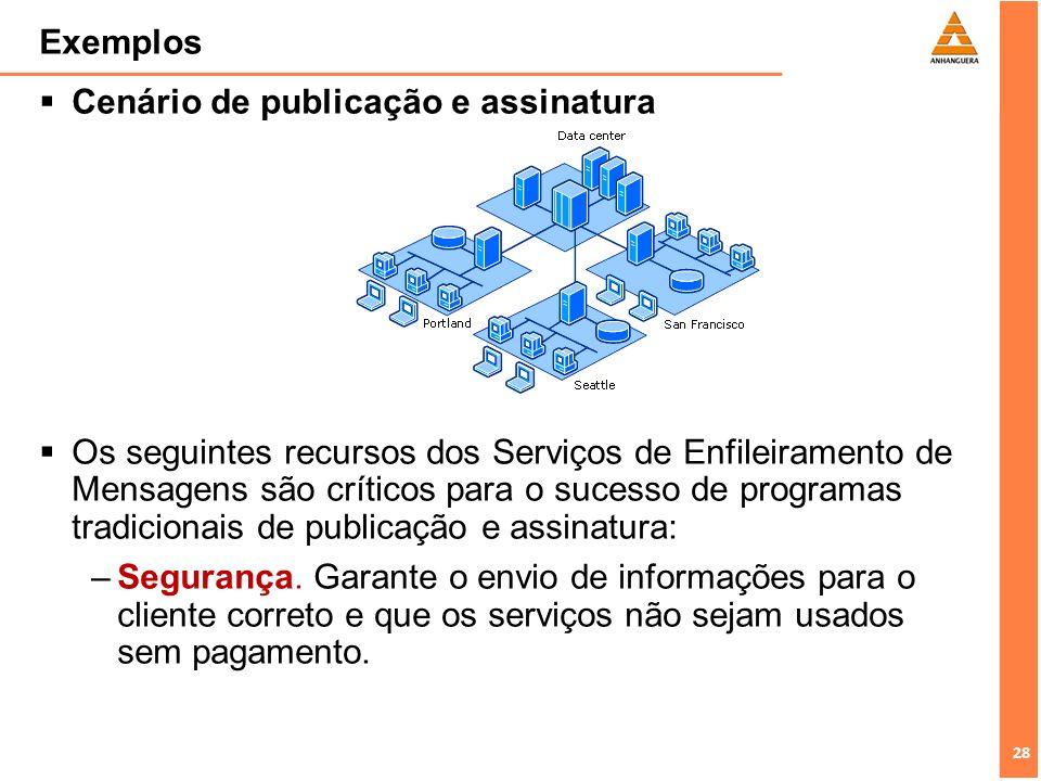Exemplos Cenário de publicação e assinatura.