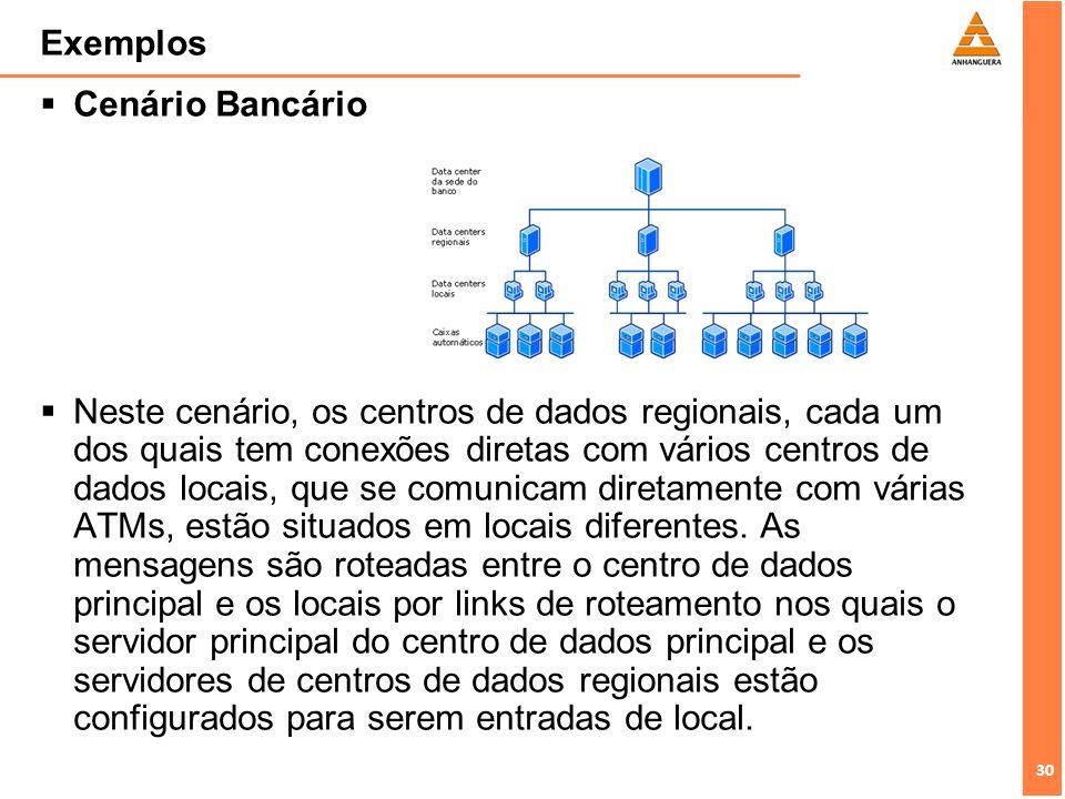 Exemplos Cenário Bancário.