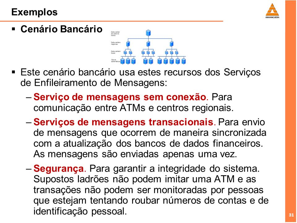 Exemplos Cenário Bancário. Este cenário bancário usa estes recursos dos Serviços de Enfileiramento de Mensagens: