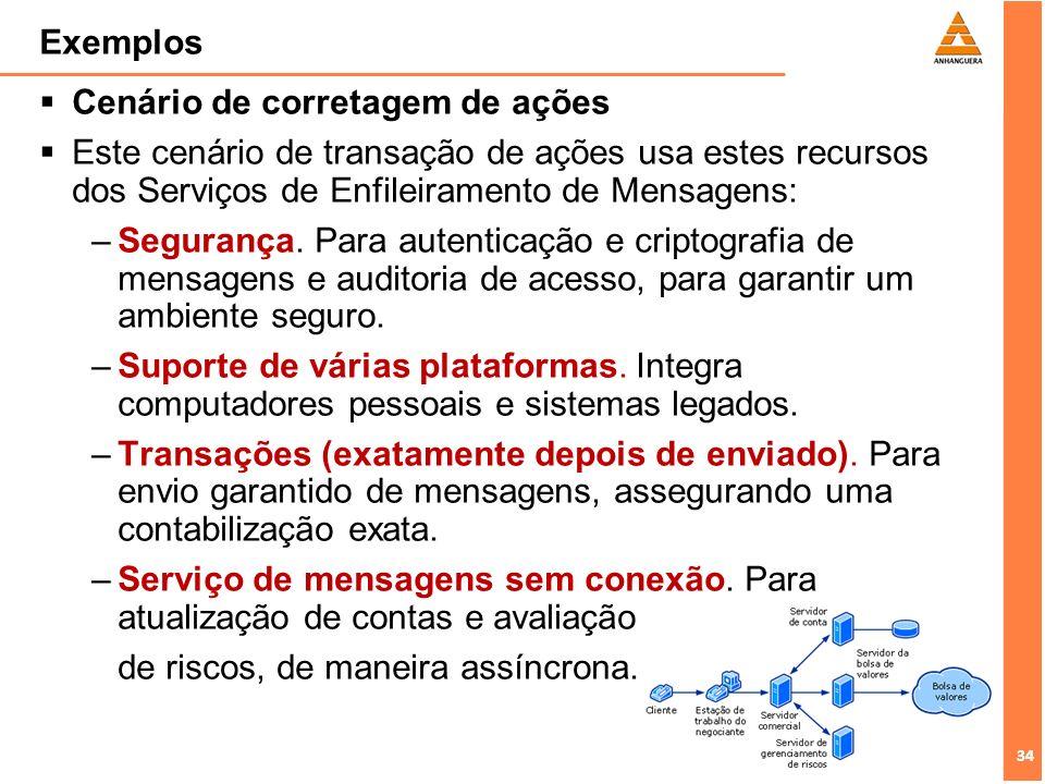 Exemplos Cenário de corretagem de ações. Este cenário de transação de ações usa estes recursos dos Serviços de Enfileiramento de Mensagens: