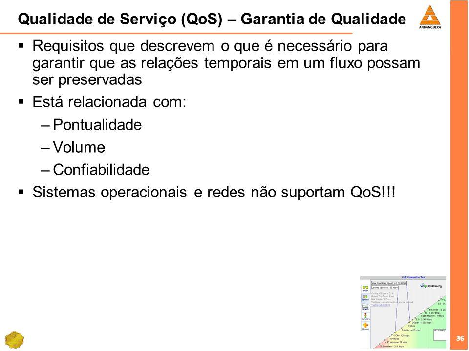 Qualidade de Serviço (QoS) – Garantia de Qualidade