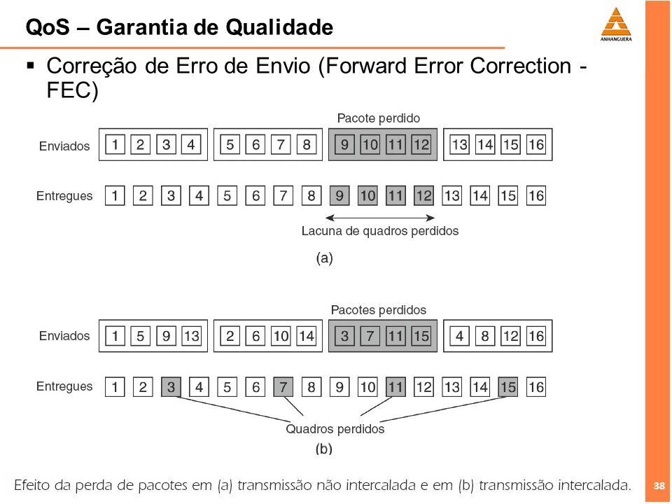 QoS – Garantia de Qualidade