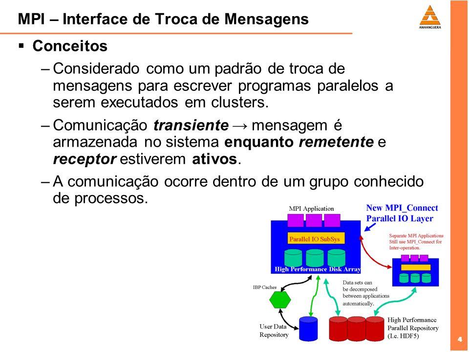 MPI – Interface de Troca de Mensagens