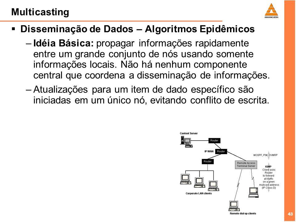 Multicasting Disseminação de Dados – Algoritmos Epidêmicos.
